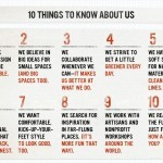 10 things about West Elm